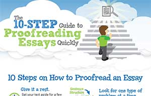 the step guide to proofreading essays quickly infographic