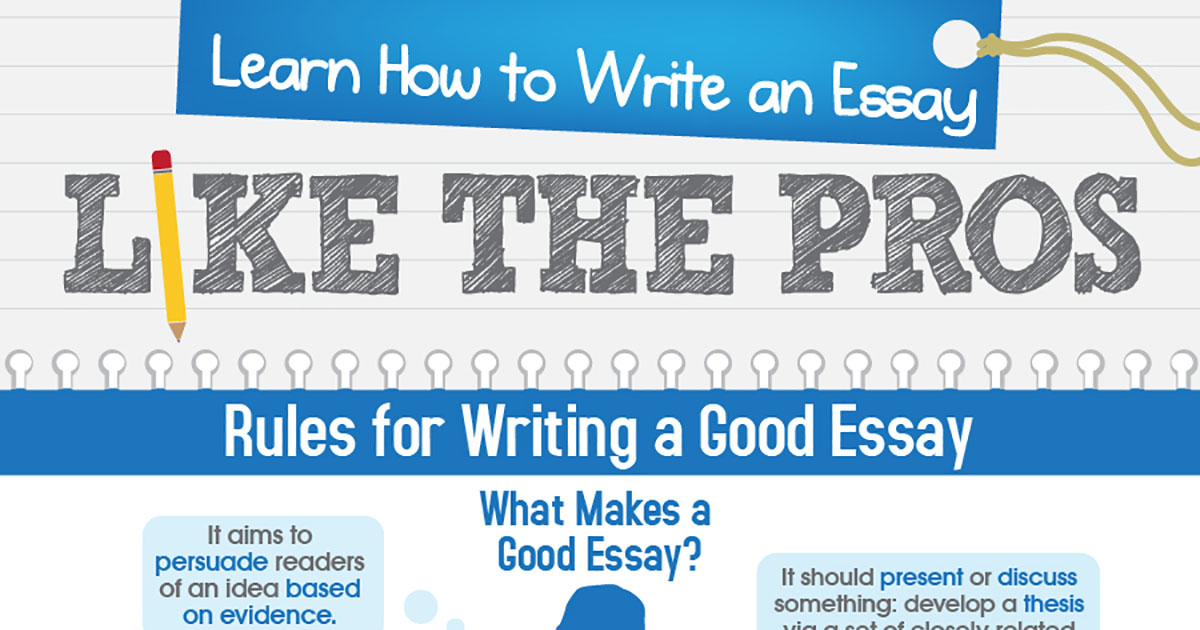 The Yellow Wallpaper Essays  First Day Of High School Essay also Persuasive Essay Topics For High School How To Write An Essay Like The Pros Infographic Compare And Contrast Essay High School Vs College