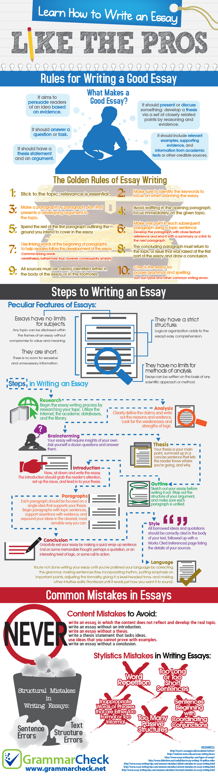 steps to follow when writing an academic essay How to write an academic essay and to learn if there are any specific rules you need to follow the first step in writing an academic paper is finding good.