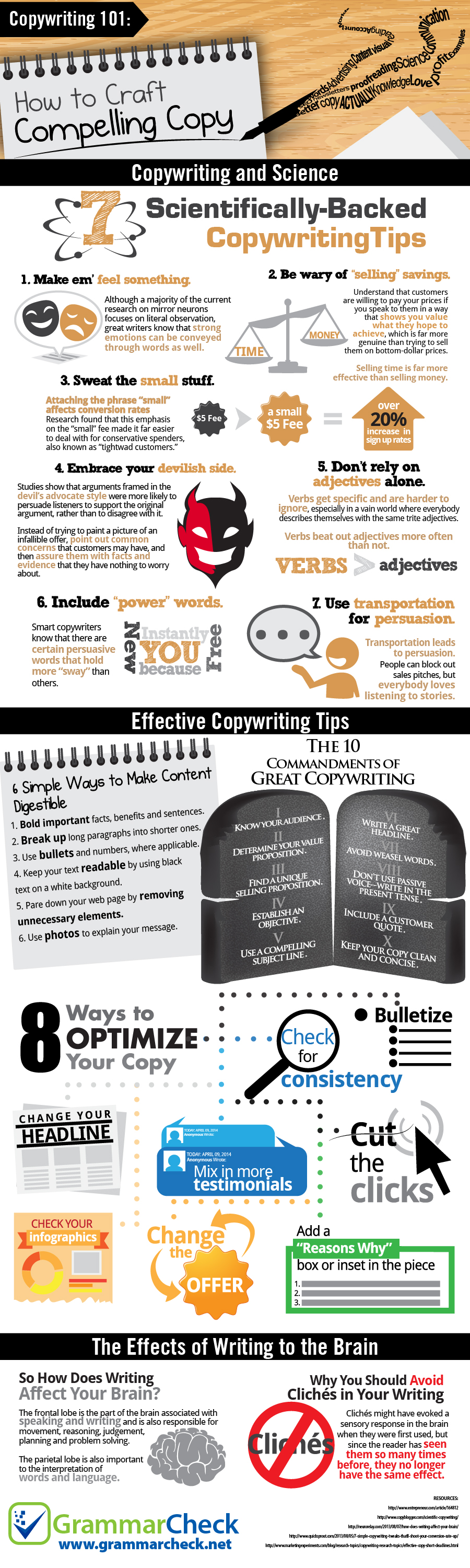 Copywriting 101: How to Craft Compelling Copy (Infographic)