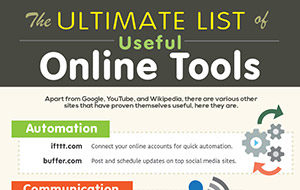 The Ultimate List of Useful Online Tools (Infographic)