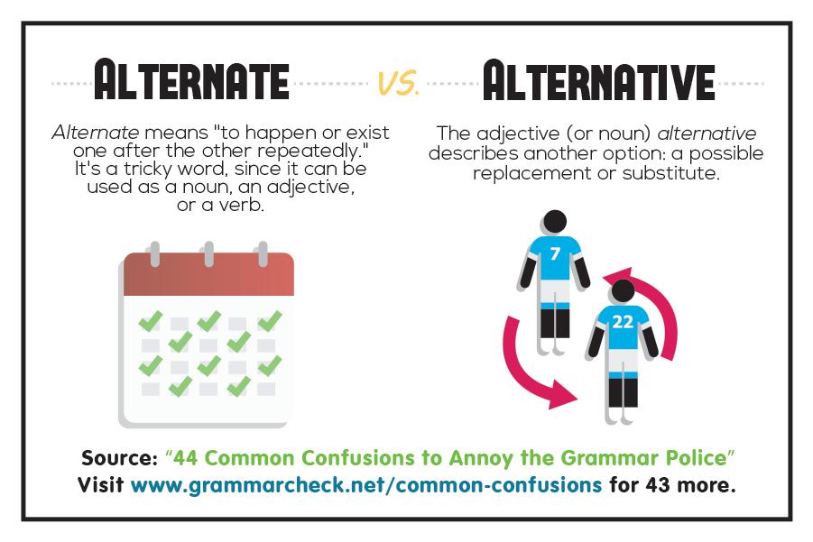 Alternate vs. Alternative