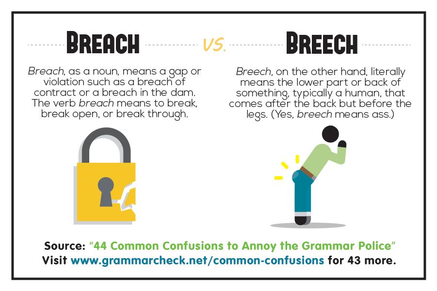 Breach vs. Breech