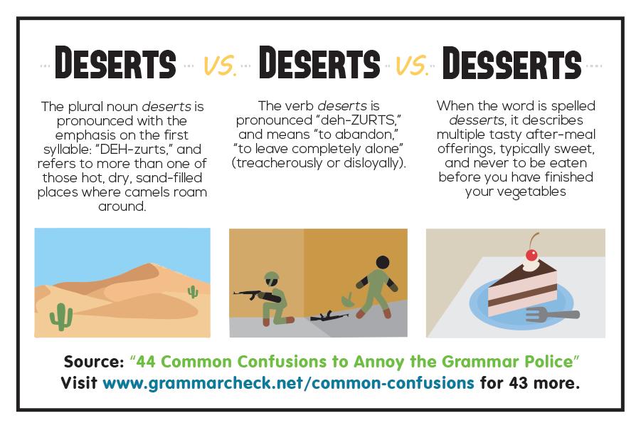 Deserts vs. Deserts vs. Desserts