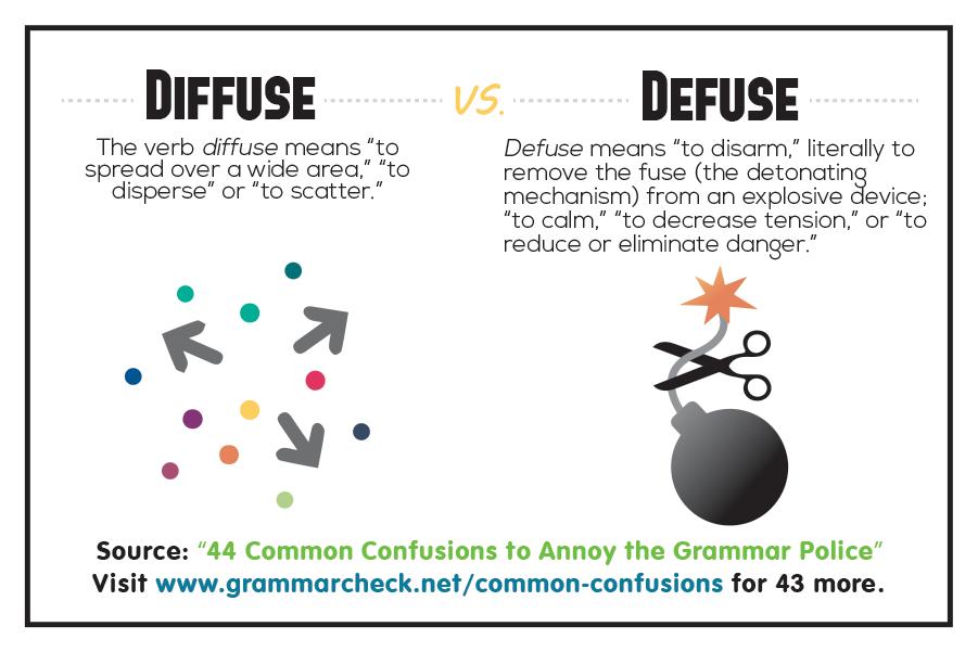 Diffuse vs. Defuse