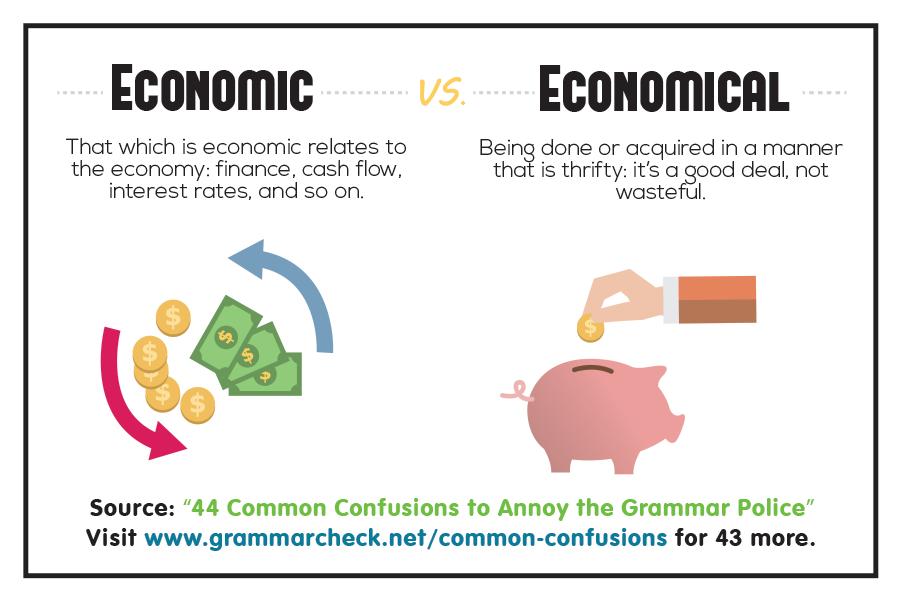 Economic vs. Economical