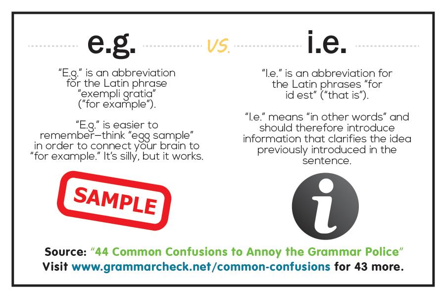 E.g. vs. I.e.