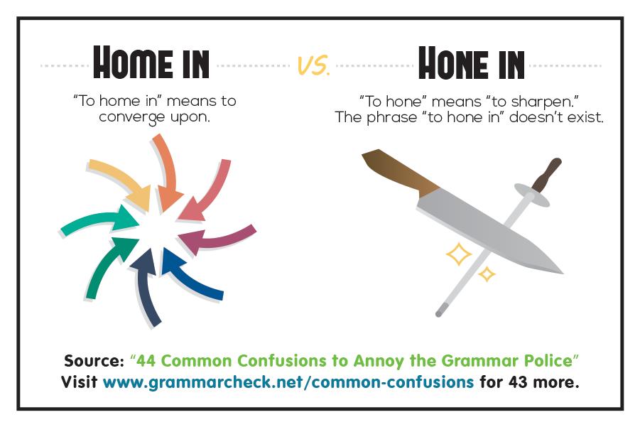 Home in vs. Hone in