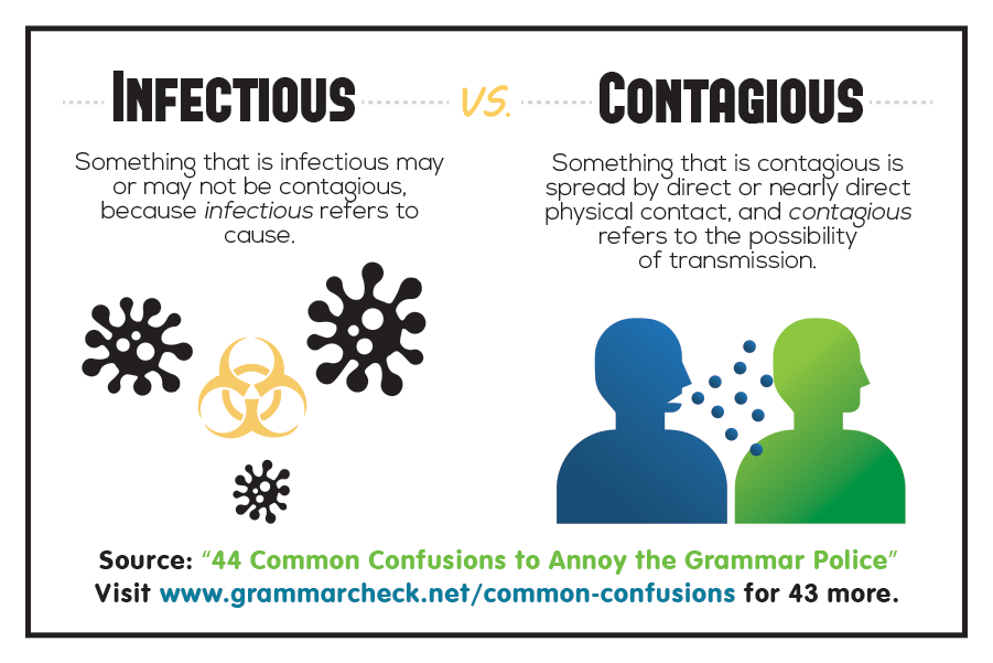 Infectious vs. Contagious
