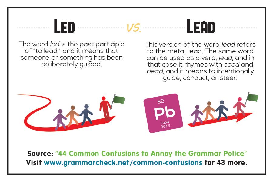 Led vs. Lead