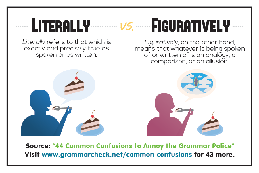 Literally vs. Figuratively