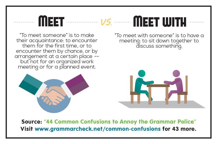 Meet vs. Meet with