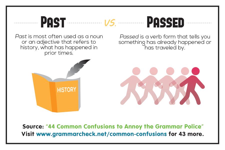 Past vs. Passed