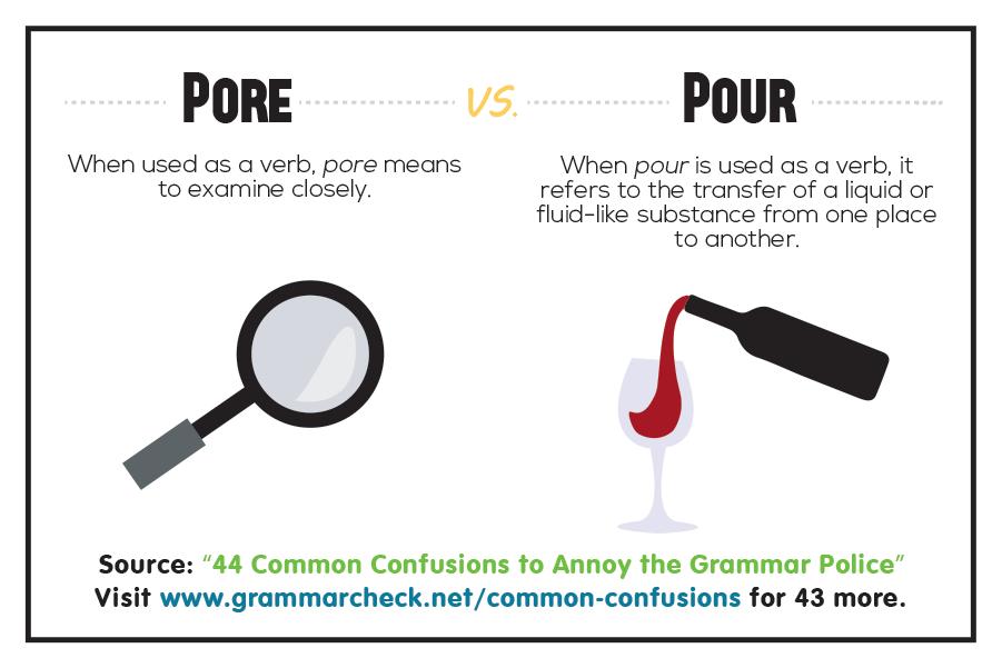 Pore vs. Pour