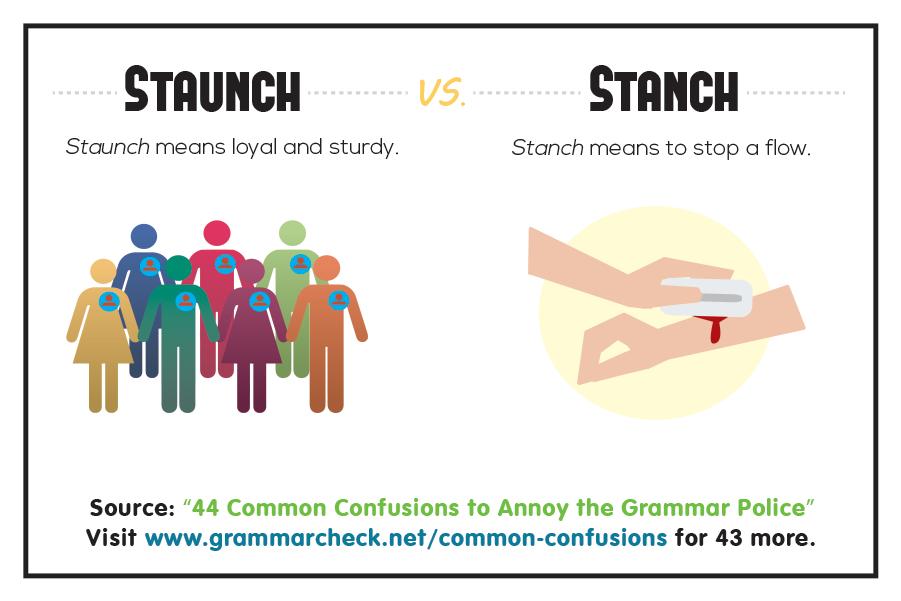 Staunch vs. Stanch