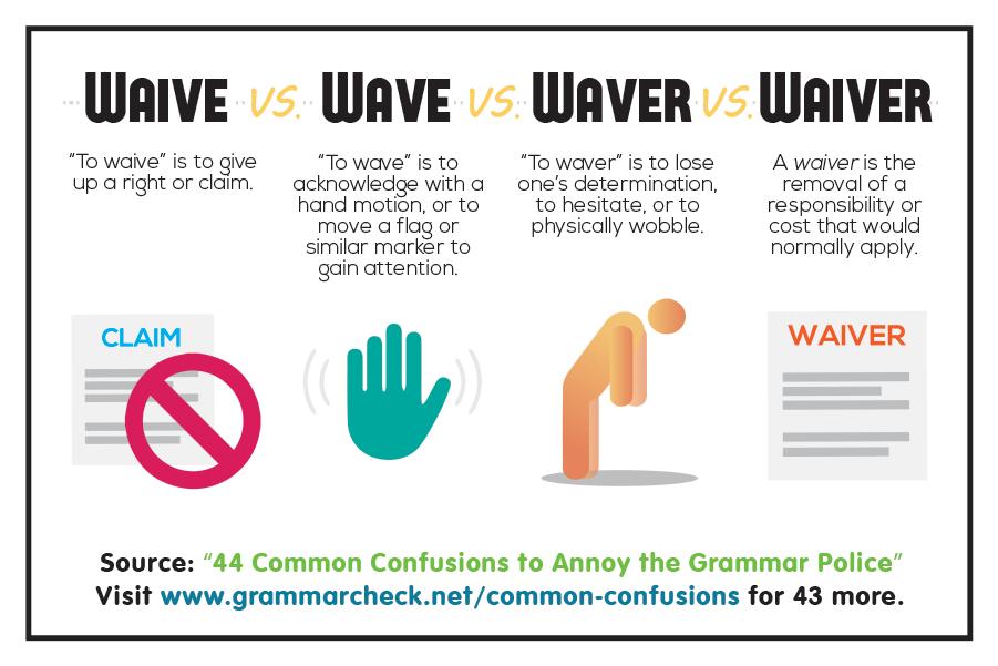 Waive vs. Wave vs. Waver vs.  Waiver