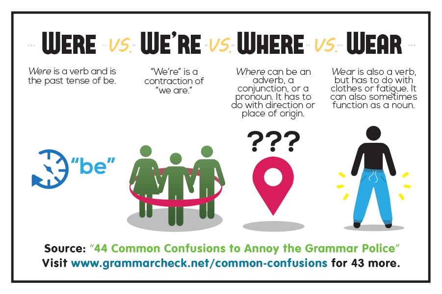Were vs. We're vs. Where vs. Wear