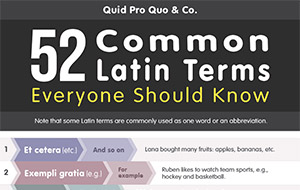 Quid Pro Quo & Co. - 52 Common Latin Terms Everyone Should Know (Infographic)